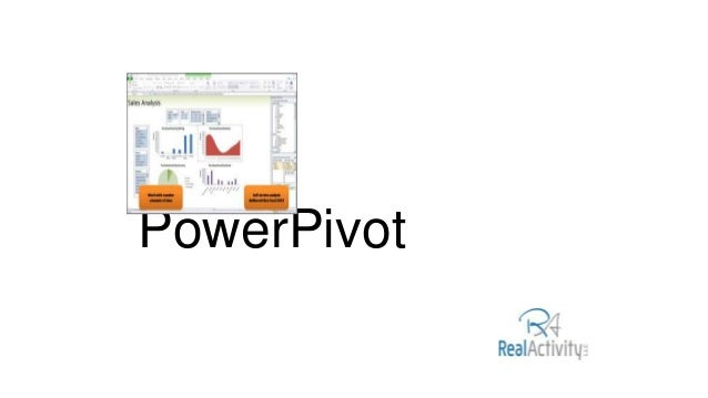Data Visualization with SharePoint and SQL Server