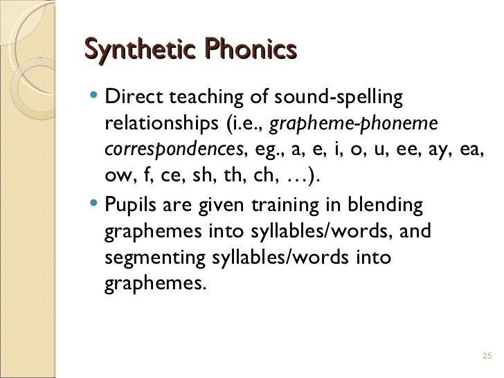 grapheme phoneme relationship definition business
