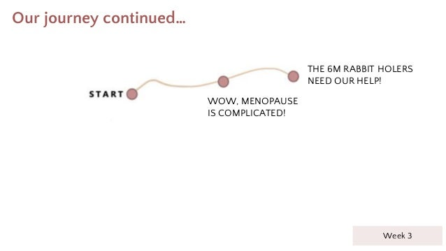 Our journey continued… Week 3 THE 6M RABBIT HOLERS NEED OUR HELP! WOW, MENOPAUSE IS COMPLICATED!