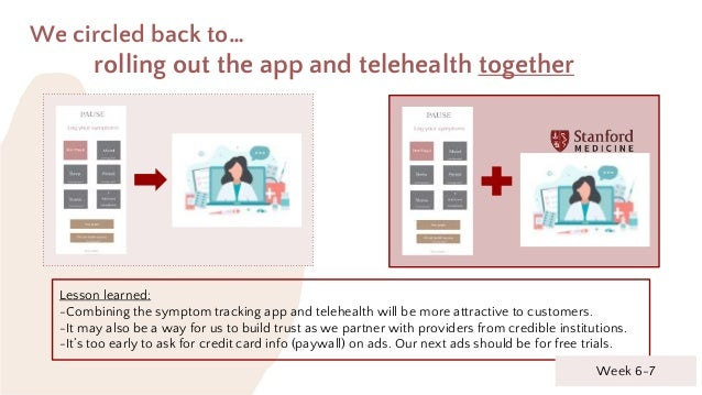 We circled back to… rolling out the app and telehealth together Lesson learned: -Combining the symptom tracking app and te...