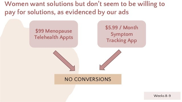 Women want solutions but don't seem to be willing to pay for solutions, as evidenced by our ads NO CONVERSIONS Weeks 8-9 $...