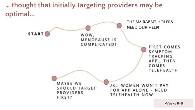 … thought that initially targeting providers may be optimal... Weeks 8-9 THE 6M RABBIT HOLERS NEED OUR HELP!