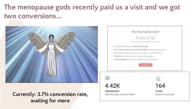 The menopause gods recently paid us a visit and we got two conversions... Currently: 3.7% conversion rate, waiting for more