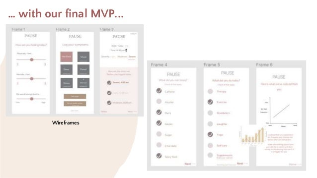 … with our final MVP... Wireframes