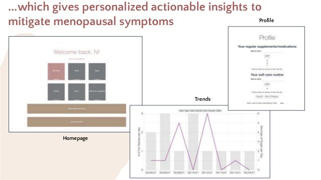 ...which gives personalized actionable insights to mitigate menopausal symptoms Homepage Profile Trends Trends