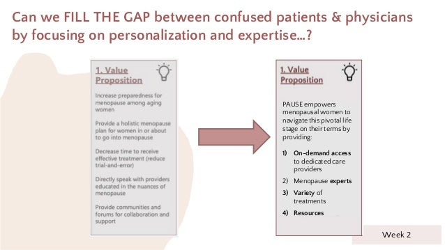 Week 2 Can we FILL THE GAP between confused patients & physicians by focusing on personalization and expertise…? PAUSE emp...