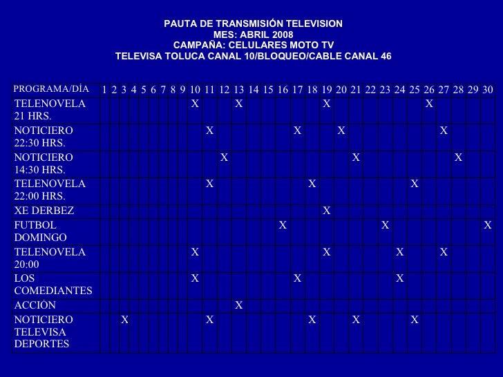 PAUTA DE TRANSMISIÓN TELEVISION MES: ABRIL 2008 CAMPAÑA: CELULARES MOTO TV TELEVISA TOLUCA CANAL 10/BLOQUEO/CABLE CANAL 46...