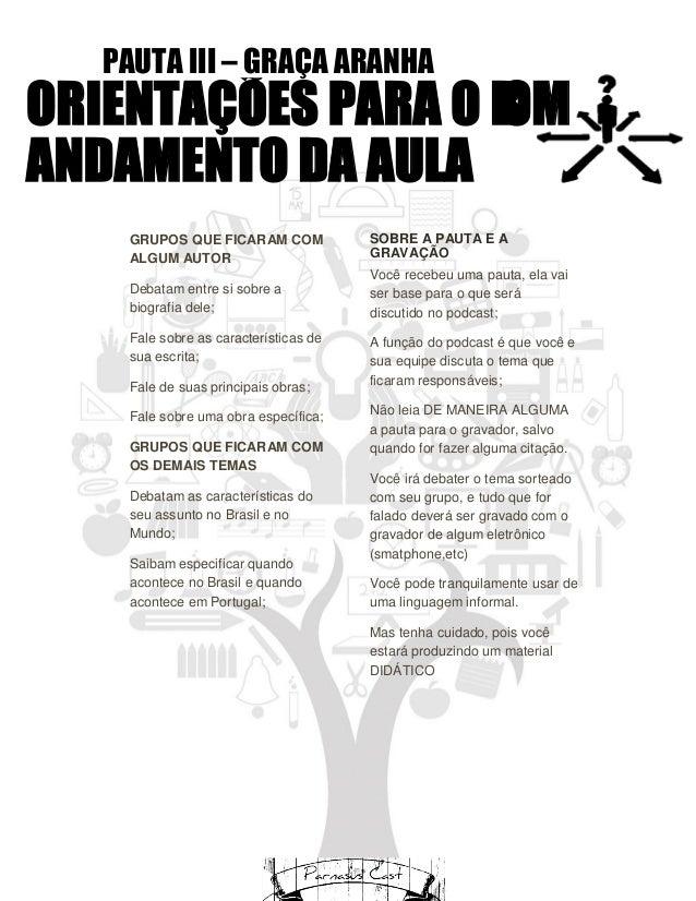 PAUTA III – GRAÇA ARANHA ORIENTAÇÕES PARA O BOM ANDAMENTO DA AULA GRUPOS QUE FICARAM COM ALGUM AUTOR Debatam entre si sobr...
