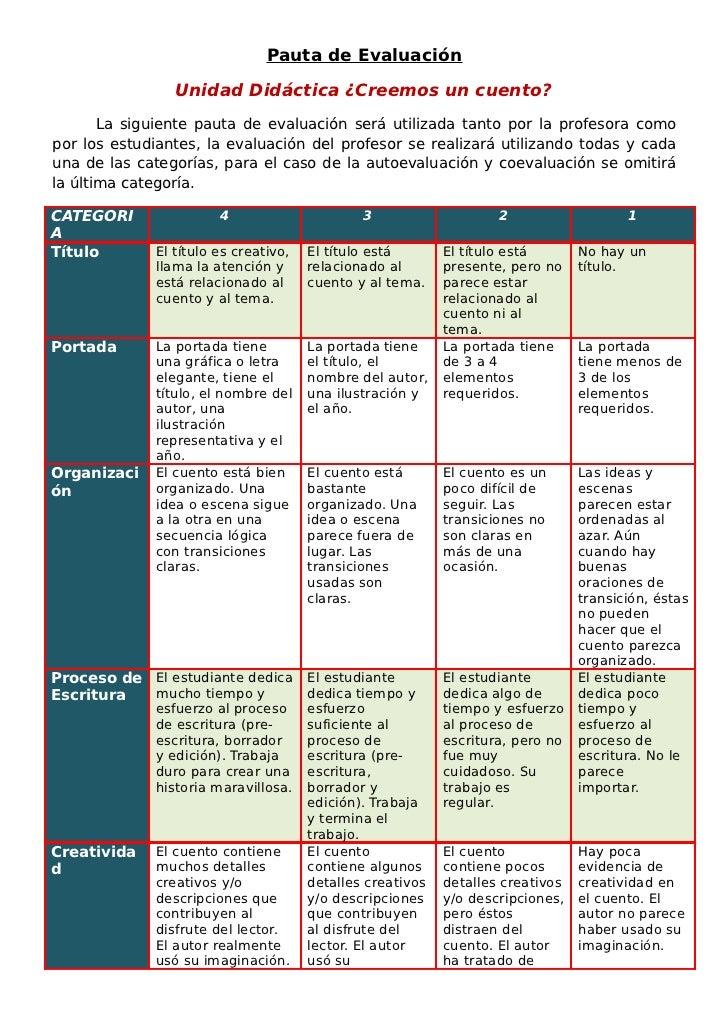 Pauta de Evaluación                Unidad Didáctica ¿Creemos un cuento?       La siguiente pauta de evaluación será utiliz...