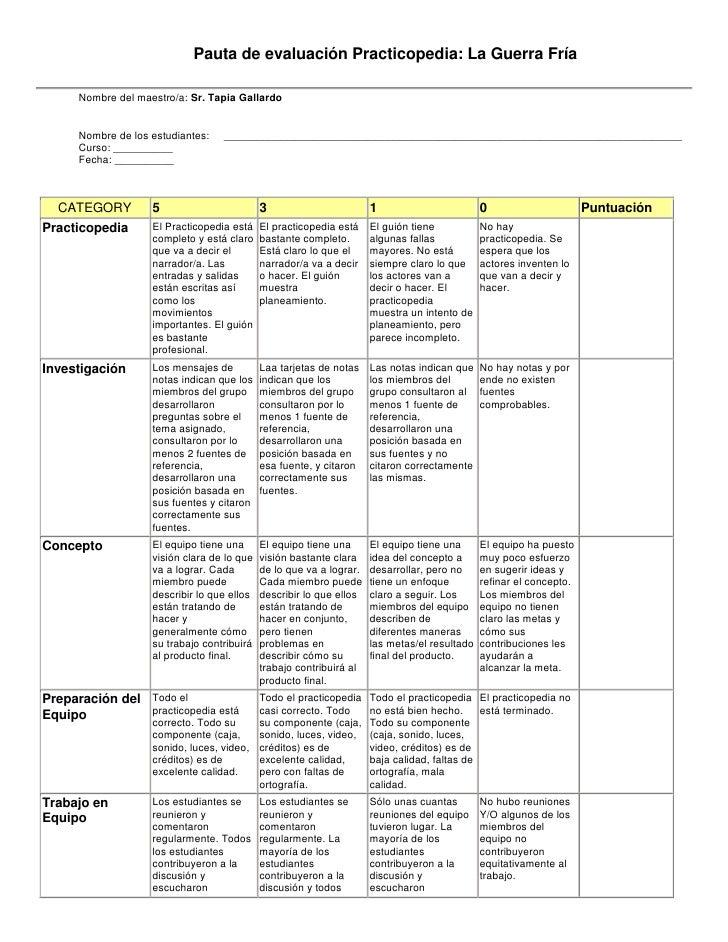Pauta de evaluación Practicopedia: La Guerra Fría      Nombre del maestro/a: Sr. Tapia Gallardo      Nombre de los estudia...