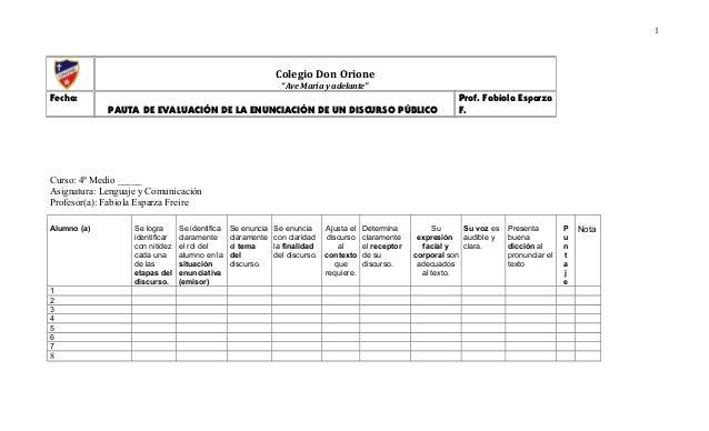 Curso: 4º Medio _____Asignatura: Lenguaje y ComunicaciónProfesor(a): Fabiola Esparza FreireAlumno (a) Se lograidentificarc...