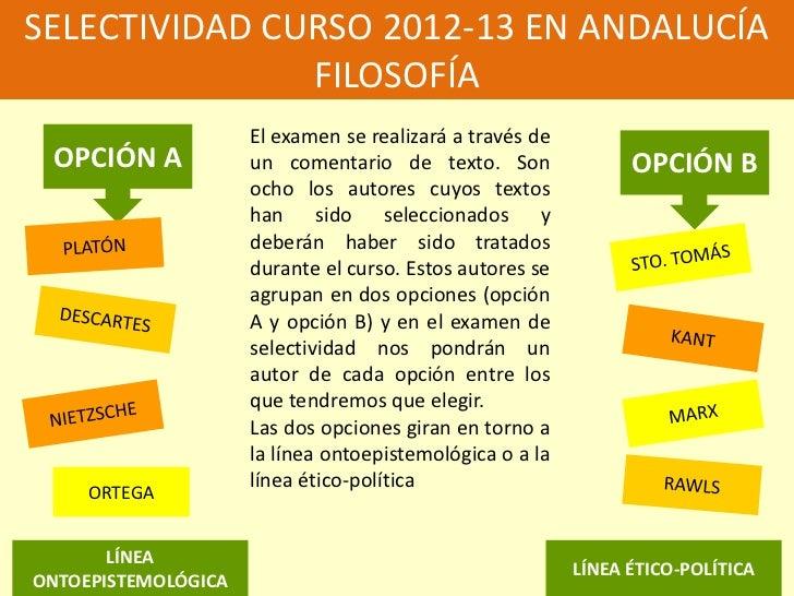 SELECTIVIDAD CURSO 2012-13 EN ANDALUCÍA               FILOSOFÍA                     El examen se realizará a través de OPC...