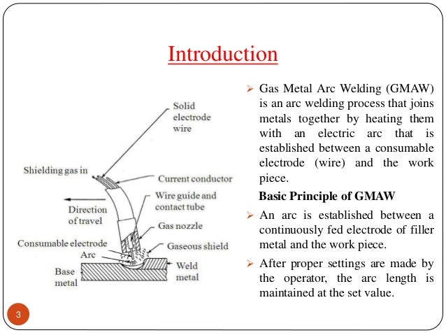 Introduction to Welding from The Industrial Revolution to Welding Processes and Careers introduction arc welding report