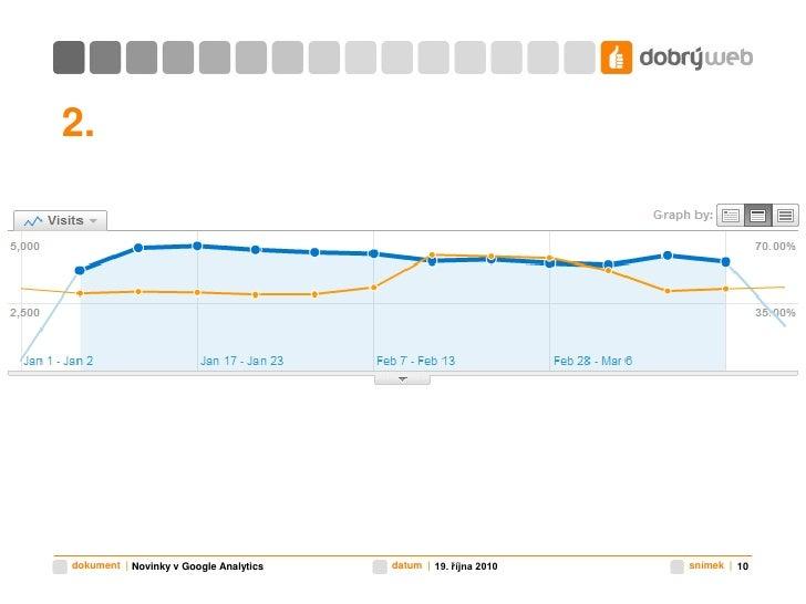 2. <br />19. října 2010<br />Novinky v Google Analytics<br />10<br />