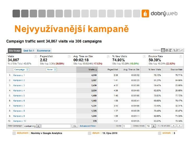 Nejvyužívanější kampaně<br />19. října 2010<br />Novinky v Google Analytics<br />5<br />
