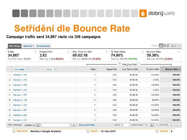 Setřídění dle BounceRate<br />19. října 2010<br />Novinky v Google Analytics<br />6<br />