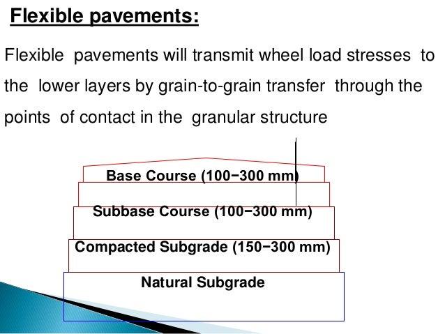 Flexible pavement maintenance in kenya