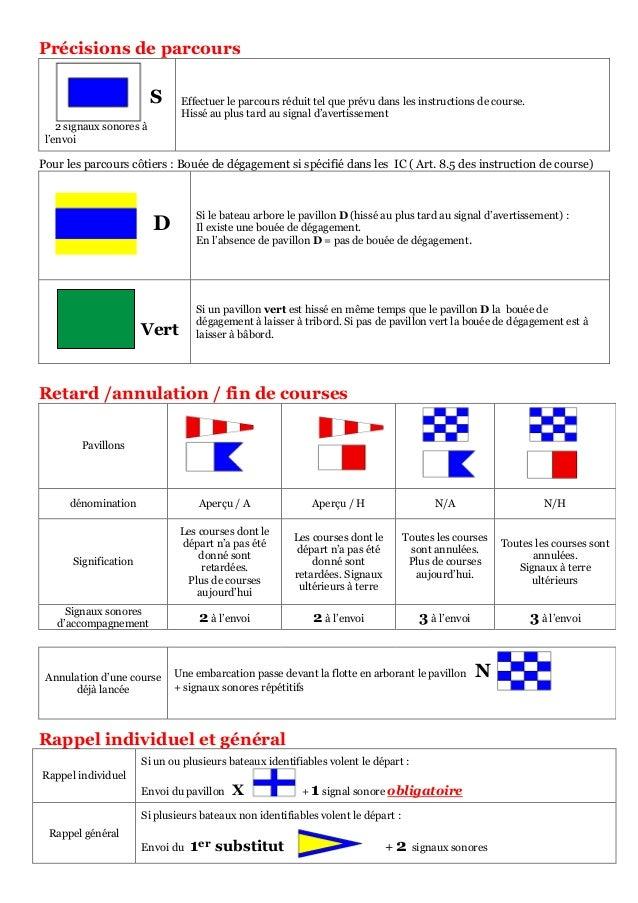 Pavillons et-procedure-de-depart-version-coureurs Slide 2