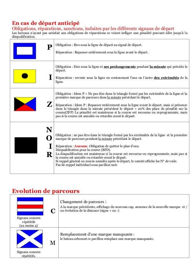 Pavillons et-procedure-de-depart-version-coureurs Slide 3