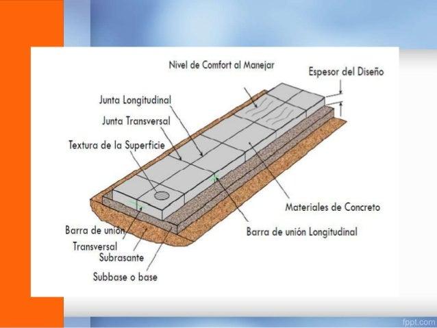 Un pavimento compuesto está hecho de HMA y PCC. Un pavimento ideal resulta del uso de PCC como capa de fondo y HMA en la c...