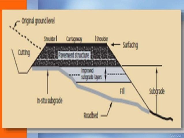 -Presentar condiciones adecuadas respecto al drenaje. -El ruido de rodadura, en el interior de los vehículos que afectan a...