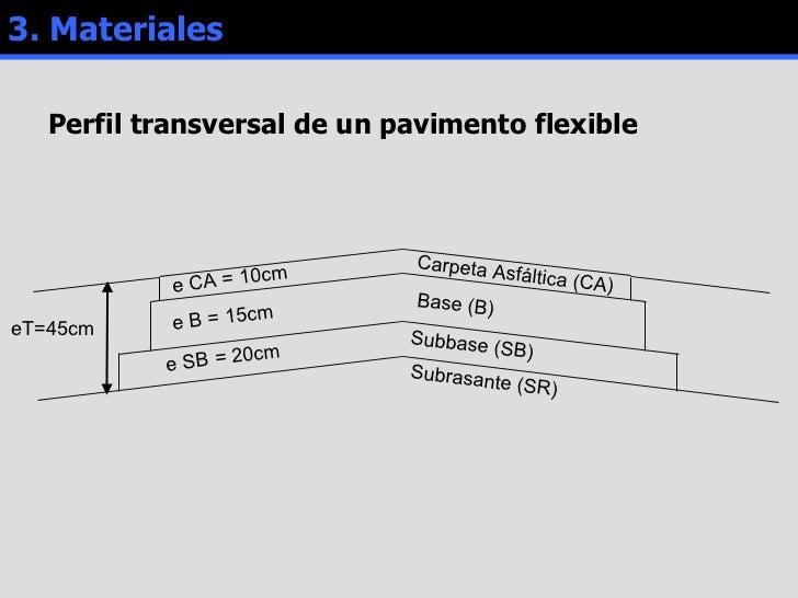 Pavimentos flexibles - Que es pavimento ...