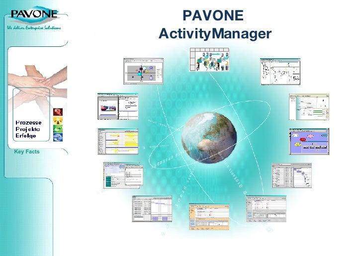 PAVONE  ActivityManager