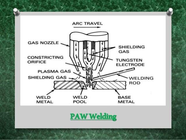 Plasma arc welding: principle, working, equipment's, types.