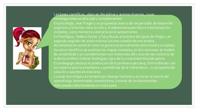 SISTEMA DE APRENDIZAJE DE LA MATEMÁTICA Y MATEMATIZACIÓN DEL PENSAMIENTO Slide 3