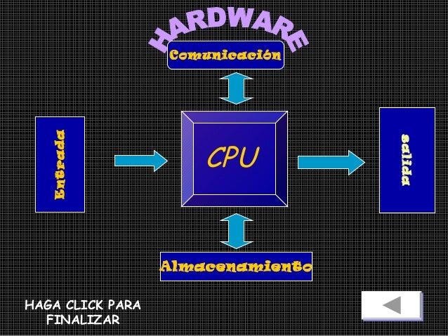 CPU ComunicaciónEntrada salida Almacenamiento HAGA CLICK PARA FINALIZAR