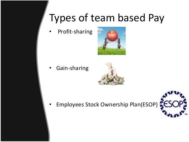 Types of team based Pay• Profit-sharing• Gain-sharing• Employees Stock Ownership Plan(ESOP)