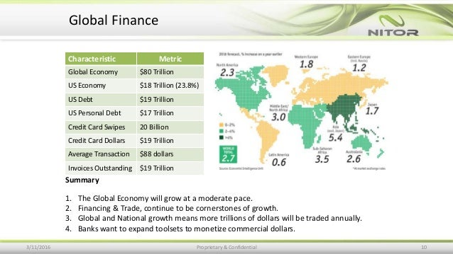 3/11/2016 Proprietary & Confidential 10 Characteristic Metric Global Economy $80 Trillion US Economy $18 Trillion (23.8%) ...