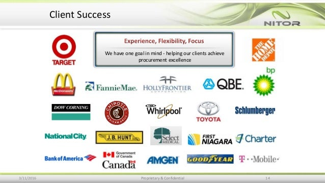 Proprietary & Confidential We have one goal in mind - helping our clients achieve procurement excellence Client Success 3/...