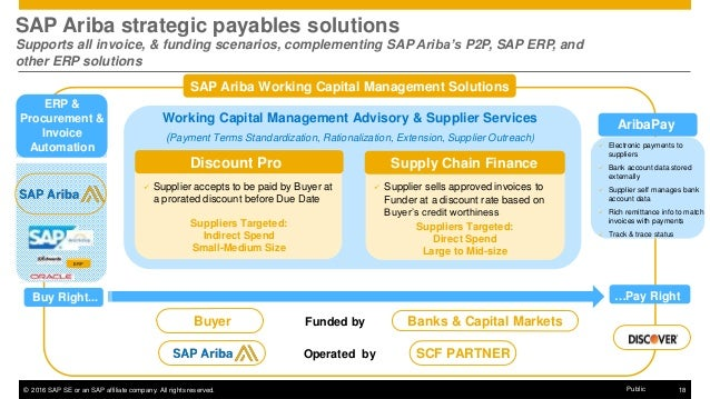 © 2016 SAP SE or an SAP affiliate company. All rights reserved. 18© 2016 SAP SE or an SAP affiliate company. All rights re...