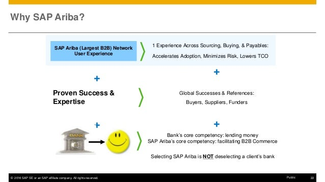 © 2016 SAP SE or an SAP affiliate company. All rights reserved. 22© 2016 SAP SE or an SAP affiliate company. All rights re...