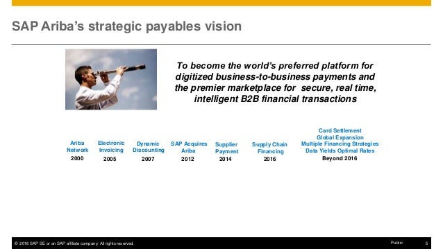 © 2016 SAP SE or an SAP affiliate company. All rights reserved. 5© 2016 SAP SE or an SAP affiliate company. All rights res...