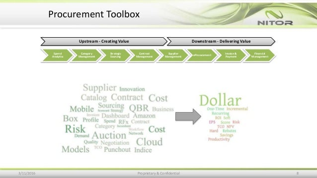 Procurement Toolbox 3/11/2016 Proprietary & Confidential 8 Upstream - Creating Value Downstream - Delivering Value Spend A...