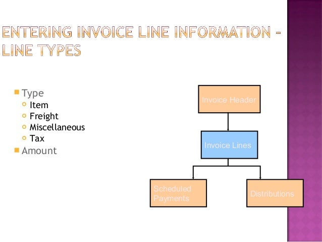  System holds Manual holds    Supplier hold    Invoice hold    Scheduled payment hold