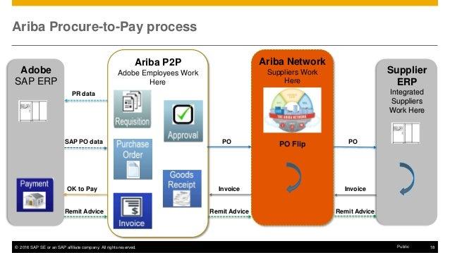 sap accounts payable training manual