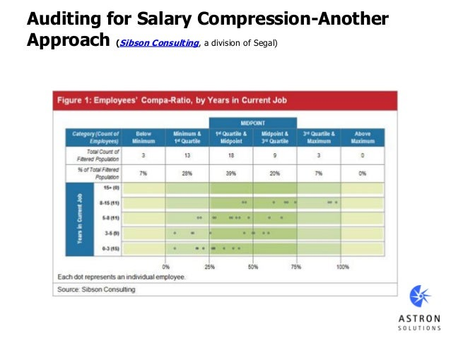 an examination of the data compression This article describes how lzw data compression works, gives a little bit of background on where it came from, and provides some working c code so you can experiment with it.
