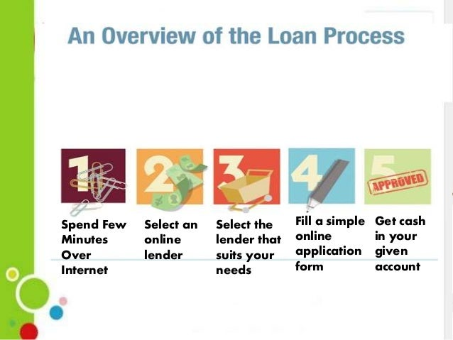 Payday loan company in usa image 3