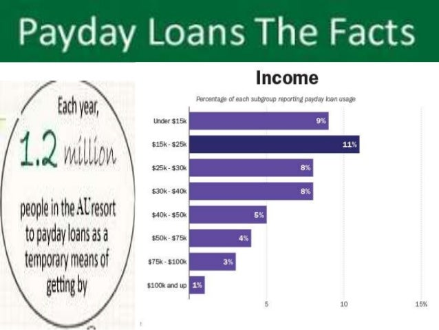 Payday loans for 1-12 months picture 1