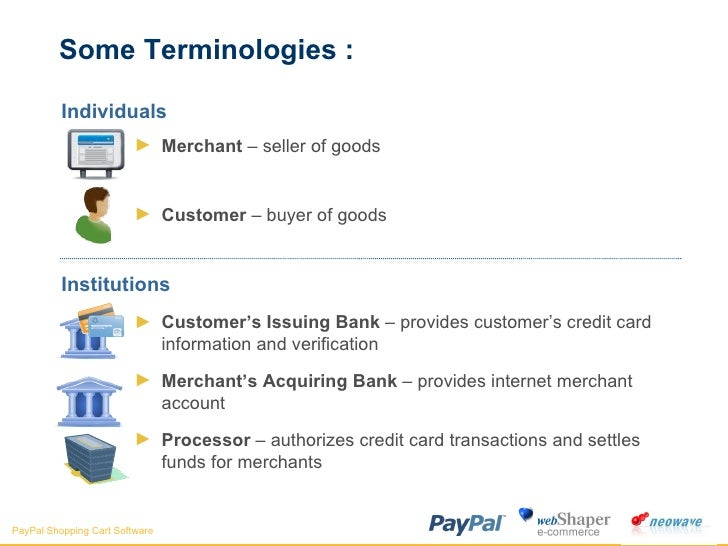 Some Terminologies : <ul><li>Individuals </li></ul><ul><ul><li>Merchant  – seller of goods </li></ul></ul><ul><ul><li>Cust...
