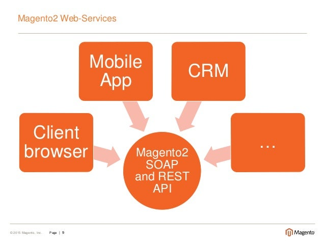 Payment integration patterns в Magento2