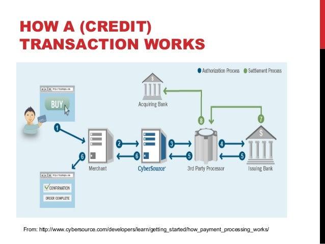 best online bank