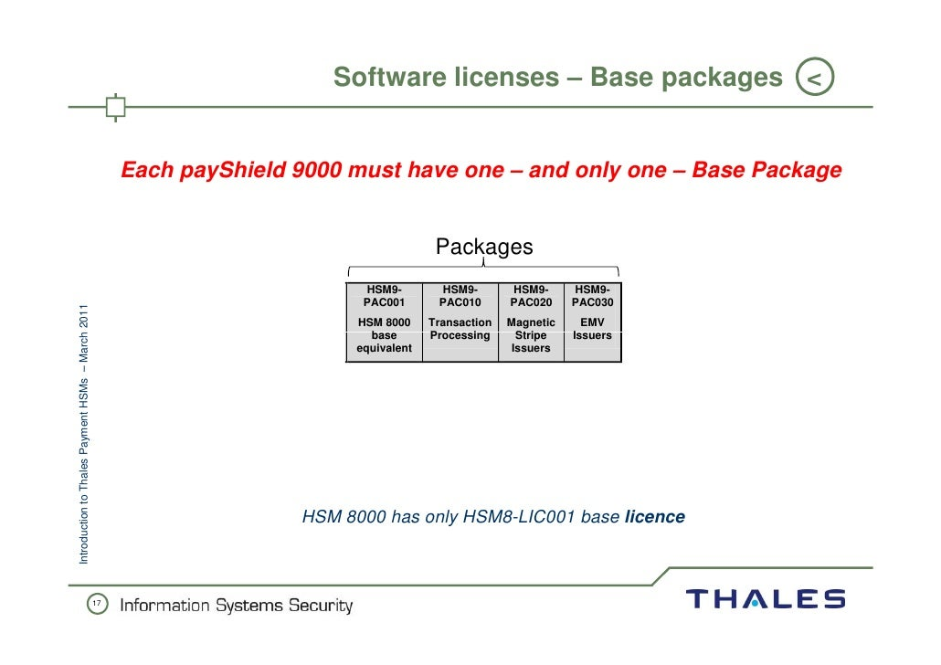 Payment Hsm Payshield9000