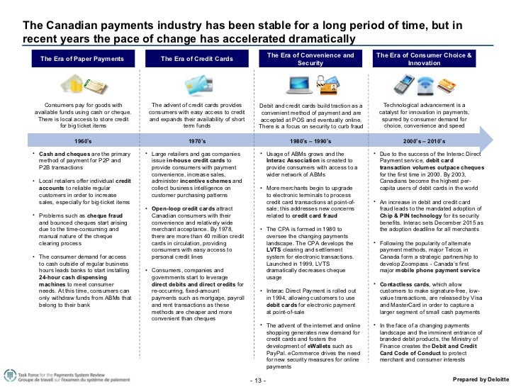 Payments landscape summary