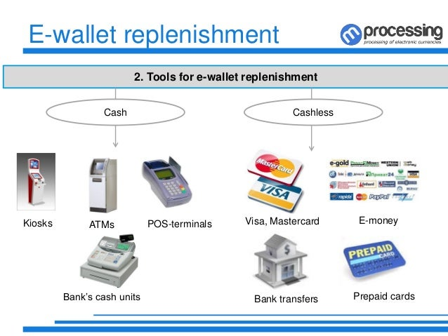 Payment System E Money Processing