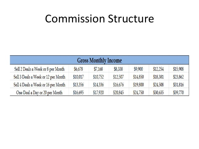 sales commision structure template - sales commision structure payment systems new sales agent