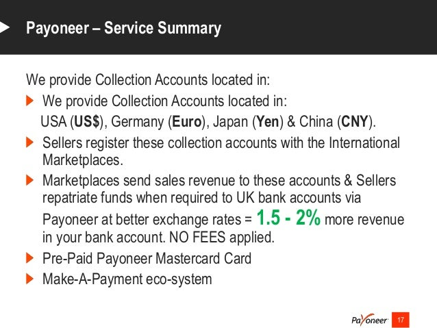 Payoneer Global Payment Solution